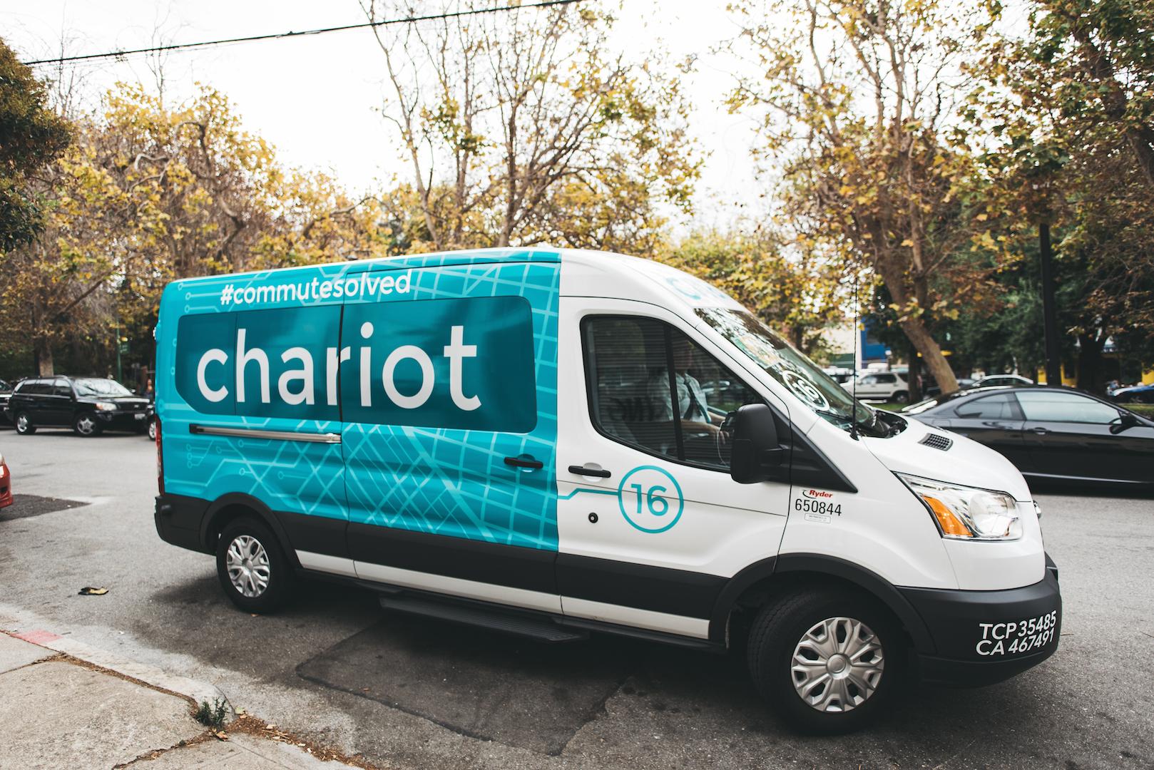 O Chariot é um exemplo a ser seguido.