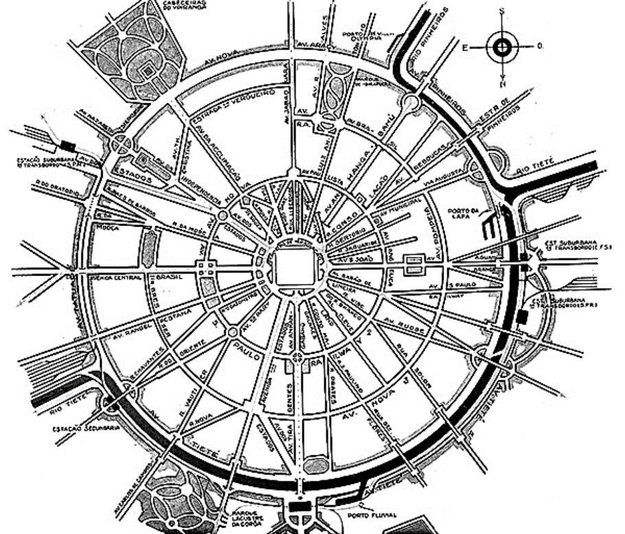 Esquema Teórico para São Paulo no Plano de Avenidas, de Preste Maia e Ulhôa Cintra, inspirados no plano de Saturnino de Brito