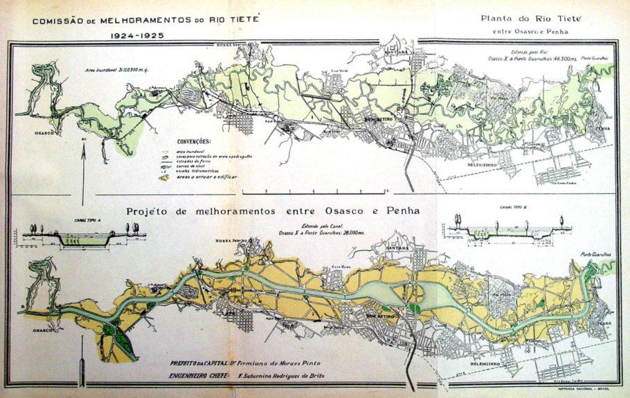 Projeto de Saturnino de Brito para o Rio Tietê