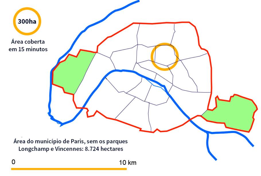 A área potencialmente coberta por uma caminhada de 15 minutos comparada com os limites do município de Paris.