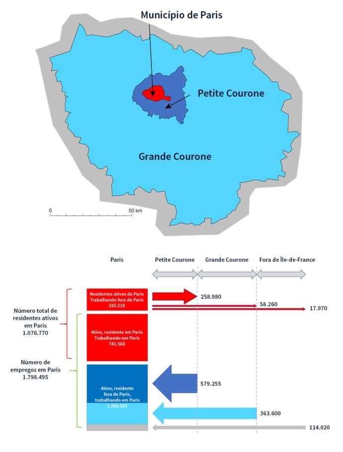 Relação da localização de empregos e trabalhadores pelas três regiões metropolitanas de Paris.